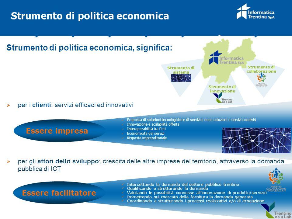 Essere facilitatore Strumento di politica economica, significa: per i clienti: servizi efficaci ed innovativi per gli attori dello sviluppo: crescita