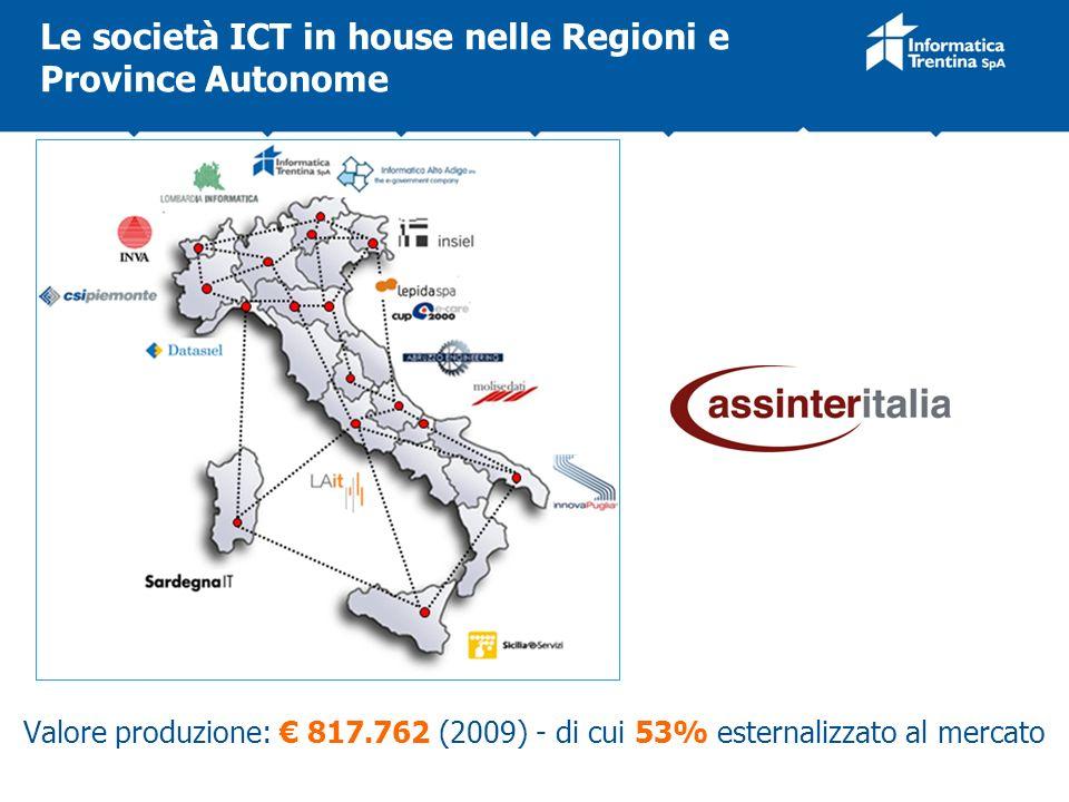 Le società ICT in house nelle Regioni e Province Autonome Valore produzione: 817.762 (2009) - di cui 53% esternalizzato al mercato