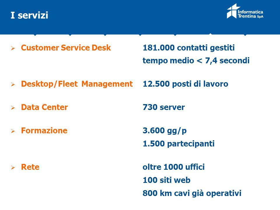 Customer Service Desk 181.000 contatti gestiti tempo medio < 7,4 secondi Desktop/Fleet Management12.500 posti di lavoro Data Center 730 server Formazi