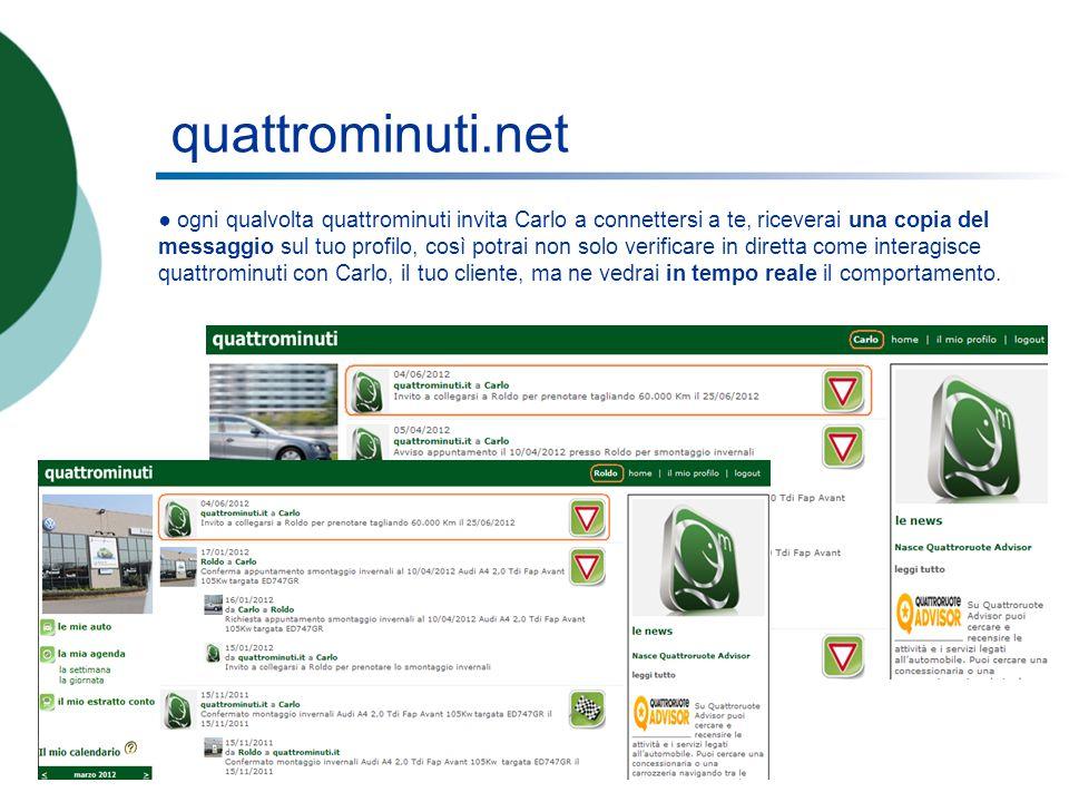 quattrominuti.net ogni qualvolta quattrominuti invita Carlo a connettersi a te, riceverai una copia del messaggio sul tuo profilo, così potrai non sol