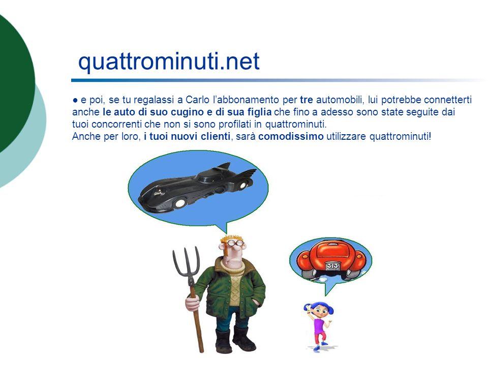 quattrominuti.net e poi, se tu regalassi a Carlo labbonamento per tre automobili, lui potrebbe connetterti anche le auto di suo cugino e di sua figlia