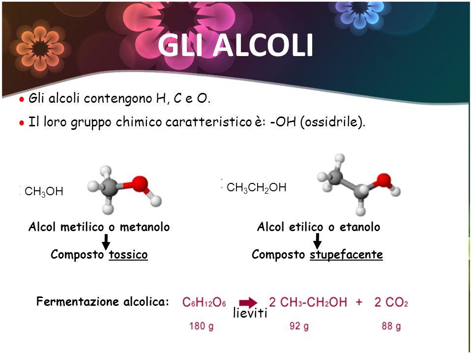 GLI ALCOLI Gli alcoli contengono H, C e O. Il loro gruppo chimico caratteristico è: -OH (ossidrile). CH 3 OH CH 3 CH 2 OH Alcol metilico o metanolo Al