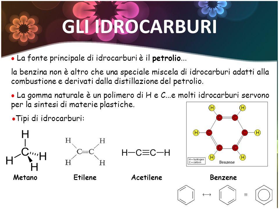 GLI IDROCARBURI La fonte principale di idrocarburi è il petrolio... la benzina non è altro che una speciale miscela di idrocarburi adatti alla combust