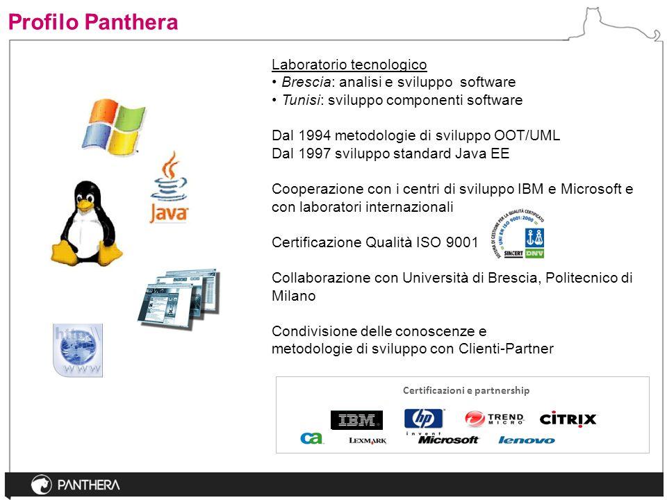 Laboratorio tecnologico Brescia: analisi e sviluppo software Tunisi: sviluppo componenti software Dal 1994 metodologie di sviluppo OOT/UML Dal 1997 sv