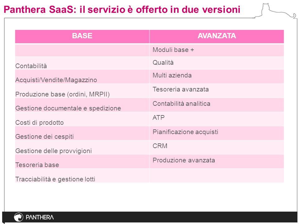 Panthera SaaS: il servizio è offerto in due versioni BASEAVANZATA Moduli base + Contabilità Qualità Acquisti/Vendite/Magazzino Multi azienda Produzion