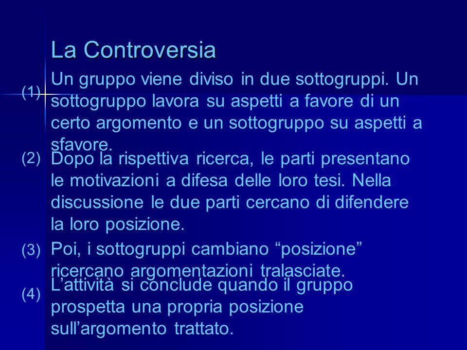 La Controversia Un gruppo viene diviso in due sottogruppi. Un sottogruppo lavora su aspetti a favore di un certo argomento e un sottogruppo su aspetti