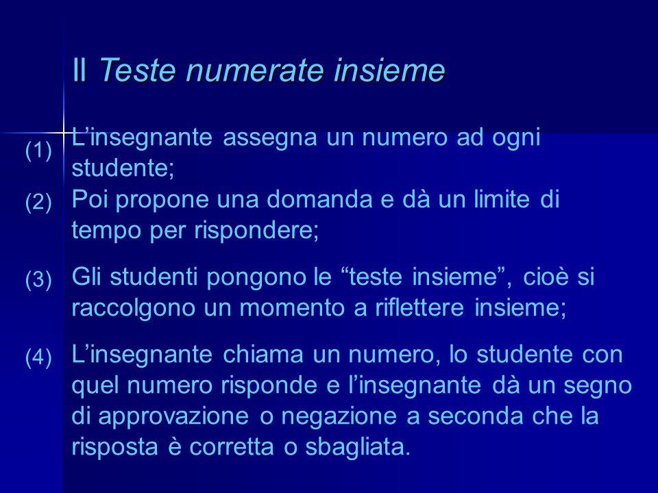 Il Teste numerate insieme Linsegnante assegna un numero ad ogni studente; (1) Poi propone una domanda e dà un limite di tempo per rispondere; (2) Gli