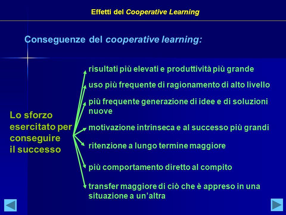 Conseguenze del cooperative learning: Lo sforzo esercitato per conseguire il successo transfer maggiore di ciò che è appreso in una situazione a unalt