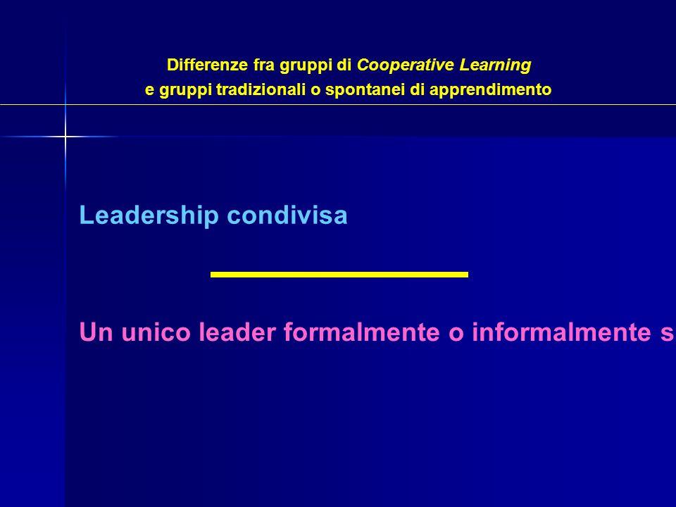 Leadership condivisa Un unico leader formalmente o informalmente scelto Differenze fra gruppi di Cooperative Learning e gruppi tradizionali o spontane