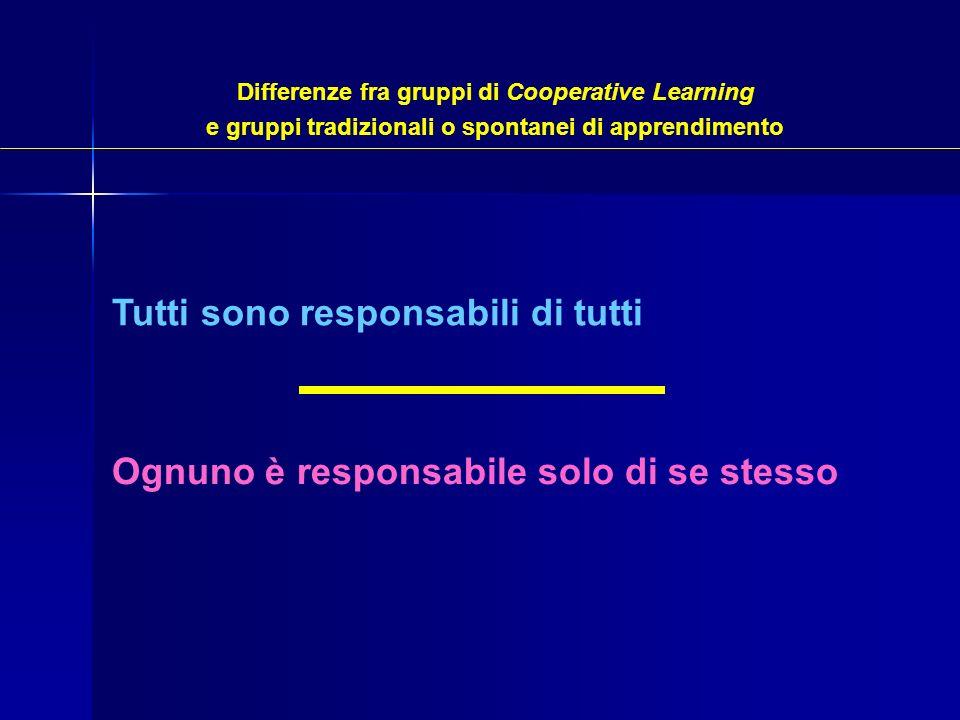 Tutti sono responsabili di tutti Ognuno è responsabile solo di se stesso Differenze fra gruppi di Cooperative Learning e gruppi tradizionali o spontan
