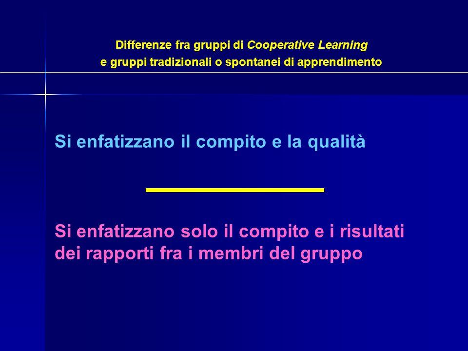 Si enfatizzano il compito e la qualità Si enfatizzano solo il compito e i risultati dei rapporti fra i membri del gruppo Differenze fra gruppi di Coop