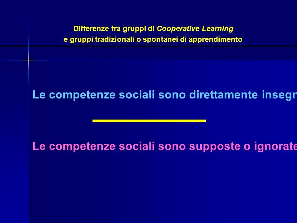 Le competenze sociali sono direttamente insegnate Le competenze sociali sono supposte o ignorate Differenze fra gruppi di Cooperative Learning e grupp