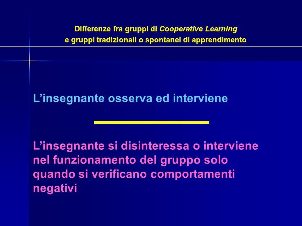 Linsegnante osserva ed interviene Linsegnante si disinteressa o interviene nel funzionamento del gruppo solo quando si verificano comportamenti negati