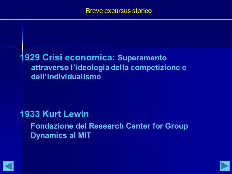 Breve excursus storico 1929 Crisi economica: Superamento attraverso lideologia della competizione e dellindividualismo 1933 Kurt Lewin Fondazione del