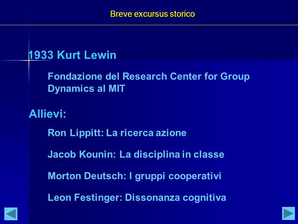 Breve excursus storico 1933 Kurt Lewin Fondazione del Research Center for Group Dynamics al MIT Allievi: Ron Lippitt: La ricerca azione Morton Deutsch