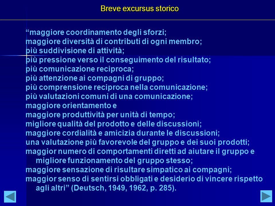 Breve excursus storico maggiore coordinamento degli sforzi; maggiore diversità di contributi di ogni membro; più suddivisione di attività; più pressio