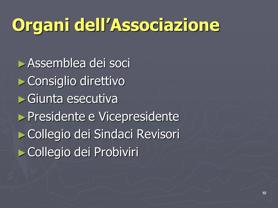 10 Organi dellAssociazione Assemblea dei soci Assemblea dei soci Consiglio direttivo Consiglio direttivo Giunta esecutiva Giunta esecutiva Presidente