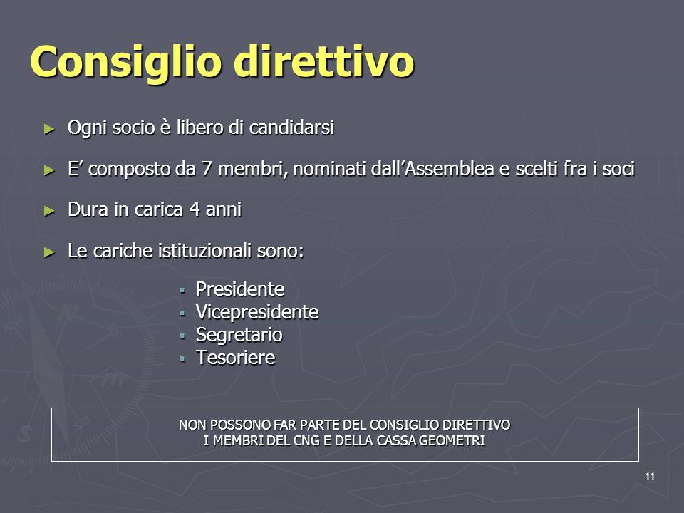 11 Consiglio direttivo Ogni socio è libero di candidarsi Ogni socio è libero di candidarsi E composto da 7 membri, nominati dallAssemblea e scelti fra