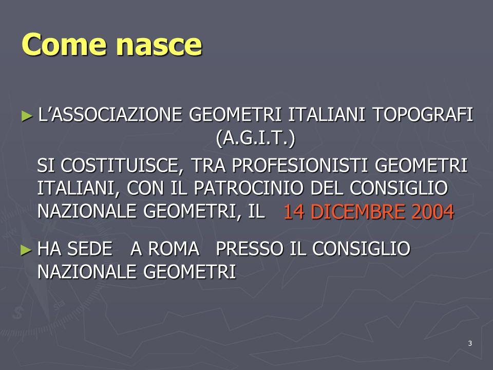 3 Come nasce LASSOCIAZIONE GEOMETRI ITALIANI TOPOGRAFI (A.G.I.T.) LASSOCIAZIONE GEOMETRI ITALIANI TOPOGRAFI (A.G.I.T.) SI COSTITUISCE, TRA PROFESIONISTI GEOMETRI ITALIANI, CON IL PATROCINIO DEL CONSIGLIO NAZIONALE GEOMETRI, IL HA SEDE A ROMAPRESSO IL CONSIGLIO NAZIONALE GEOMETRI HA SEDE A ROMAPRESSO IL CONSIGLIO NAZIONALE GEOMETRI 14 DICEMBRE 2004