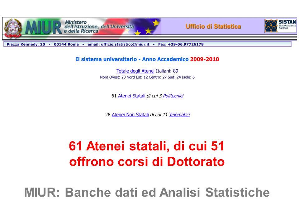 61 Atenei statali, di cui 51 offrono corsi di Dottorato MIUR: Banche dati ed Analisi Statistiche