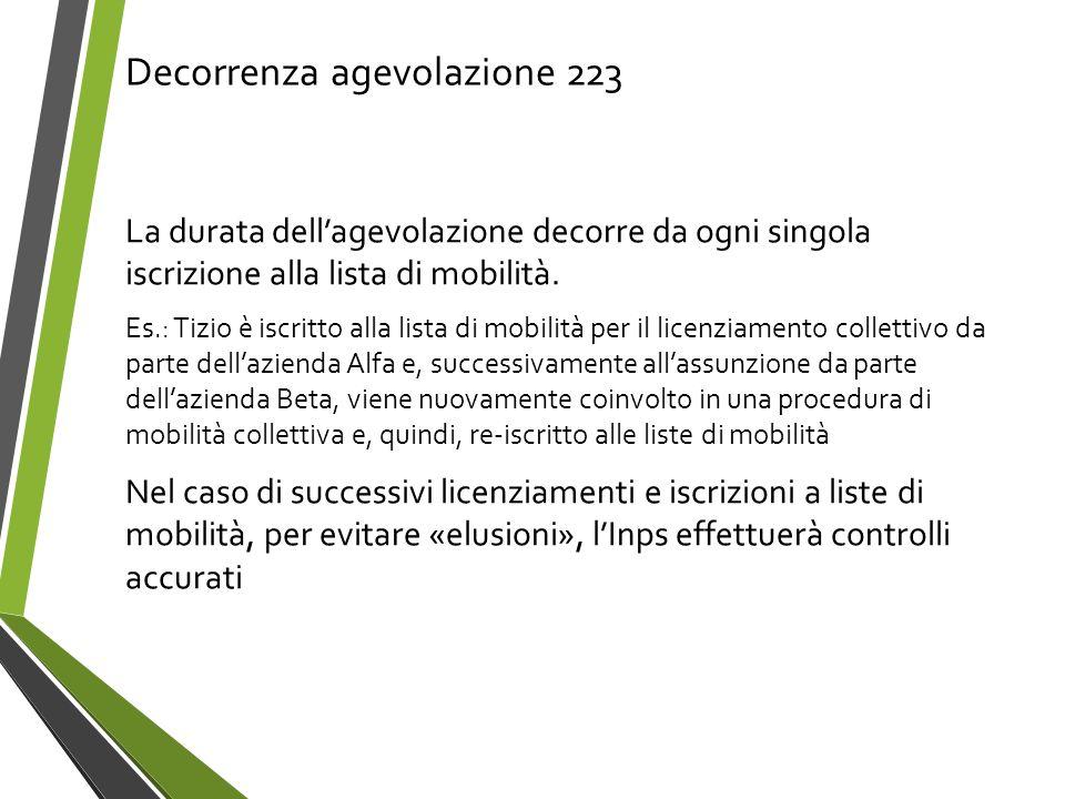 Decorrenza agevolazione 223 La durata dellagevolazione decorre da ogni singola iscrizione alla lista di mobilità. Es.: Tizio è iscritto alla lista di