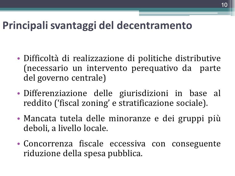 Principali svantaggi del decentramento Difficoltà di realizzazione di politiche distributive (necessario un intervento perequativo da parte del govern