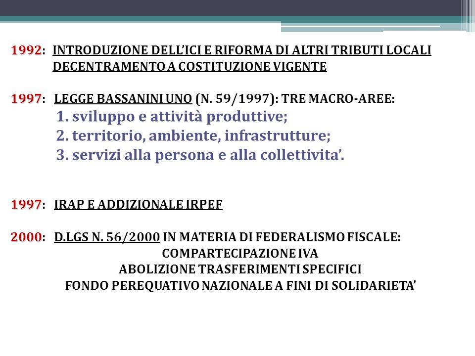 1992 1992: INTRODUZIONE DELLICI E RIFORMA DI ALTRI TRIBUTI LOCALI DECENTRAMENTO A COSTITUZIONE VIGENTE 1997 1997: LEGGE BASSANINI UNO (N. 59/1997): TR