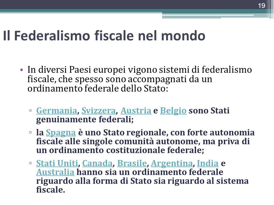 Il Federalismo fiscale nel mondo In diversi Paesi europei vigono sistemi di federalismo fiscale, che spesso sono accompagnati da un ordinamento federa