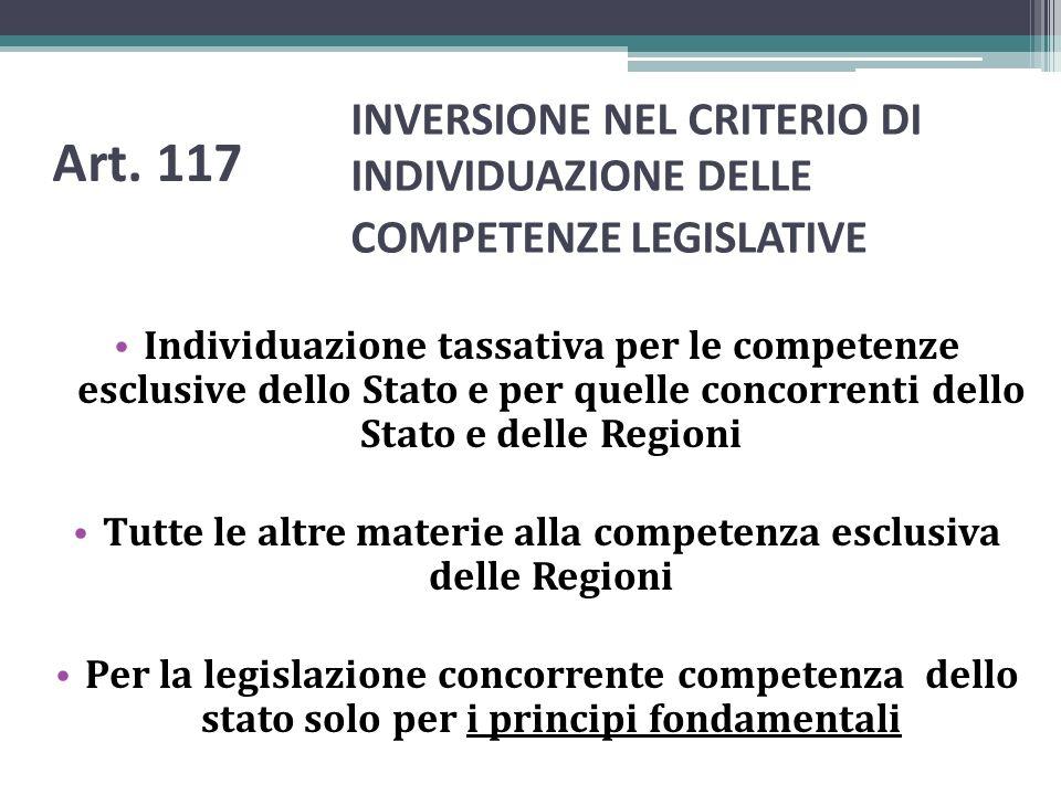 INVERSIONE NEL CRITERIO DI INDIVIDUAZIONE DELLE COMPETENZE LEGISLATIVE Individuazione tassativa per le competenze esclusive dello Stato e per quelle c