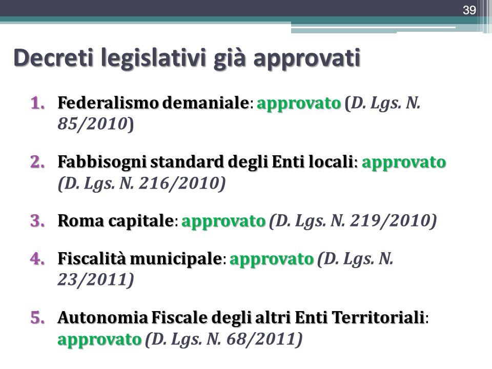 Decreti legislativi già approvati 1.Federalismo demanialeapprovato 1.Federalismo demaniale: approvato (D. Lgs. N. 85/2010) 2.Fabbisogni standard degli