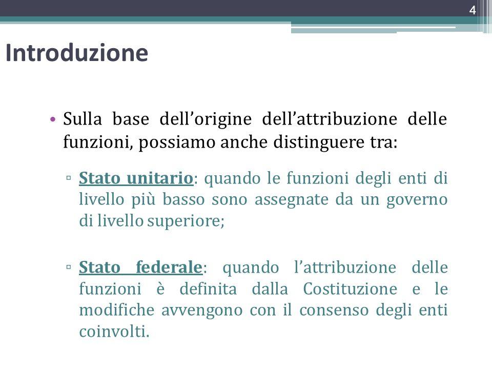 Introduzione Sulla base dellorigine dellattribuzione delle funzioni, possiamo anche distinguere tra: Stato unitario: quando le funzioni degli enti di