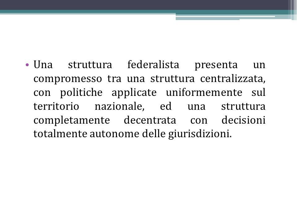 Una struttura federalista presenta un compromesso tra una struttura centralizzata, con politiche applicate uniformemente sul territorio nazionale, ed