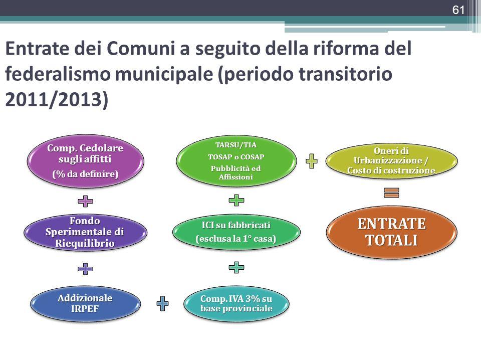 Entrate dei Comuni a seguito della riforma del federalismo municipale (periodo transitorio 2011/2013) Comp. Cedolare sugli affitti (% da definire) Fon