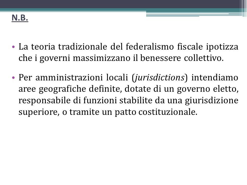 N.B. La teoria tradizionale del federalismo fiscale ipotizza che i governi massimizzano il benessere collettivo. Per amministrazioni locali (jurisdict