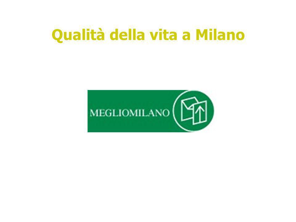 Qualità della vita a Milano