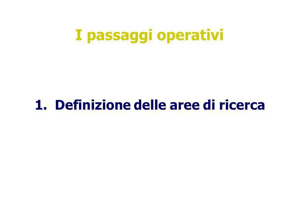 I passaggi operativi 1. Definizione delle aree di ricerca