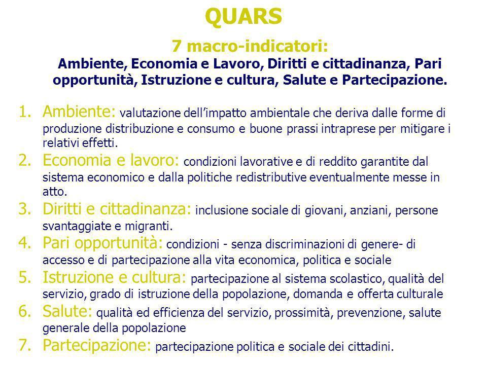QUARS 7 macro-indicatori: Ambiente, Economia e Lavoro, Diritti e cittadinanza, Pari opportunità, Istruzione e cultura, Salute e Partecipazione.