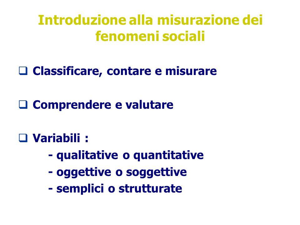 Introduzione alla misurazione dei fenomeni sociali Classificare, contare e misurare Comprendere e valutare Variabili : - qualitative o quantitative - oggettive o soggettive - semplici o strutturate