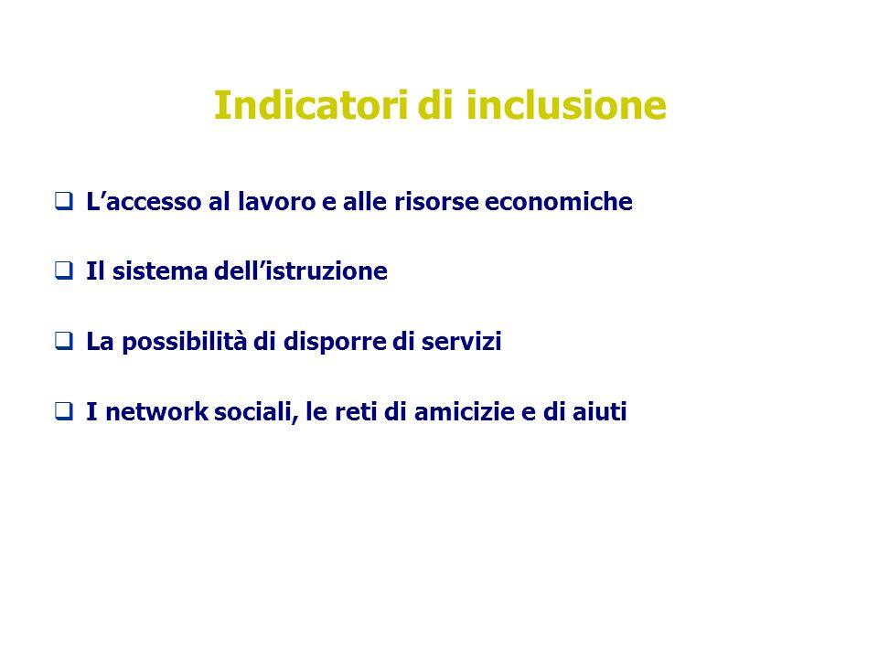 Indicatori di inclusione Laccesso al lavoro e alle risorse economiche Il sistema dellistruzione La possibilità di disporre di servizi I network sociali, le reti di amicizie e di aiuti