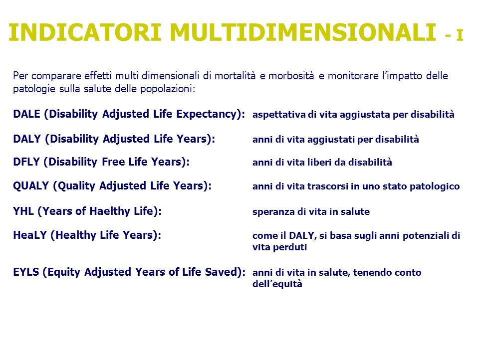 INDICATORI MULTIDIMENSIONALI - I Per comparare effetti multi dimensionali di mortalità e morbosità e monitorare limpatto delle patologie sulla salute delle popolazioni: DALE (Disability Adjusted Life Expectancy): aspettativa di vita aggiustata per disabilità DALY (Disability Adjusted Life Years): anni di vita aggiustati per disabilità DFLY (Disability Free Life Years): anni di vita liberi da disabilità QUALY (Quality Adjusted Life Years): anni di vita trascorsi in uno stato patologico YHL (Years of Haelthy Life): speranza di vita in salute HeaLY (Healthy Life Years): come il DALY, si basa sugli anni potenziali di vita perduti EYLS (Equity Adjusted Years of Life Saved): anni di vita in salute, tenendo conto dellequità