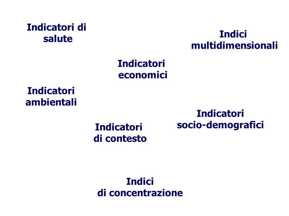 I METODI DI AGGREGAZIONE ordinale (ranghi) per variabili quantitative / qualitative cardinale per variabili quantitative