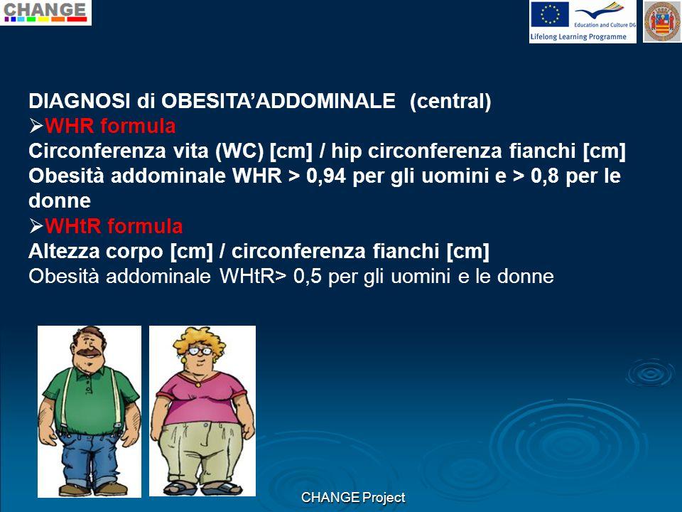CHANGE Project DIAGNOSI di OBESITAADDOMINALE (central) WHR formula Circonferenza vita (WC) [cm] / hip circonferenza fianchi [cm] Obesità addominale WH