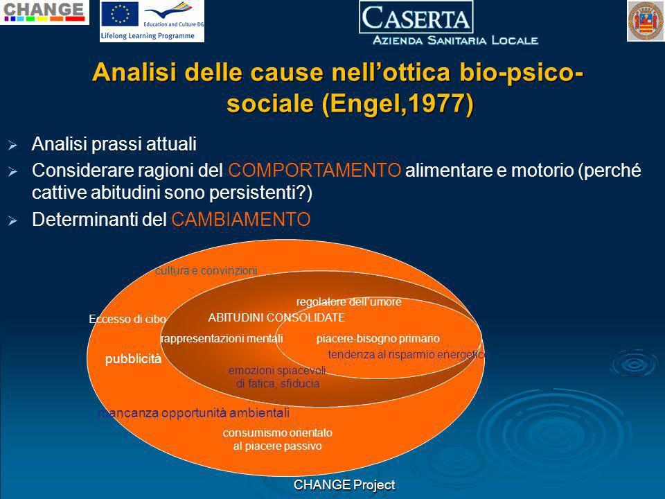 CHANGE Project C are of H ealth A dvertising N ew G oals for E lderly people.............………………… Grazie per lattenzione.............………………… Dr Zuzana Simonova (ASL CE) Dr Domenica Rosaria Marotta (Villa delle Magnolie) Università degli Studi di Salerno Dipartimento di Scienze dell Educazione