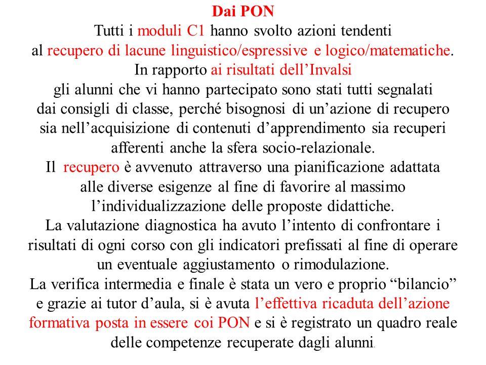 Dai PON Tutti i moduli C1 hanno svolto azioni tendenti al recupero di lacune linguistico/espressive e logico/matematiche. In rapporto ai risultati del