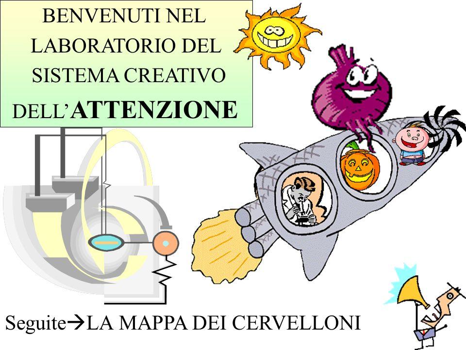 BENVENUTI NEL LABORATORIO DEL SISTEMA CREATIVO DELL ATTENZIONE Seguite LA MAPPA DEI CERVELLONI