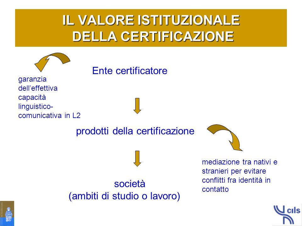 PROGETTO IO PARLO ITALIANO 2000-2001 Corso multimediale su Rai International Livelli A1 e A2 adulti (Siena, Perugia, Plida) Certificazione finale
