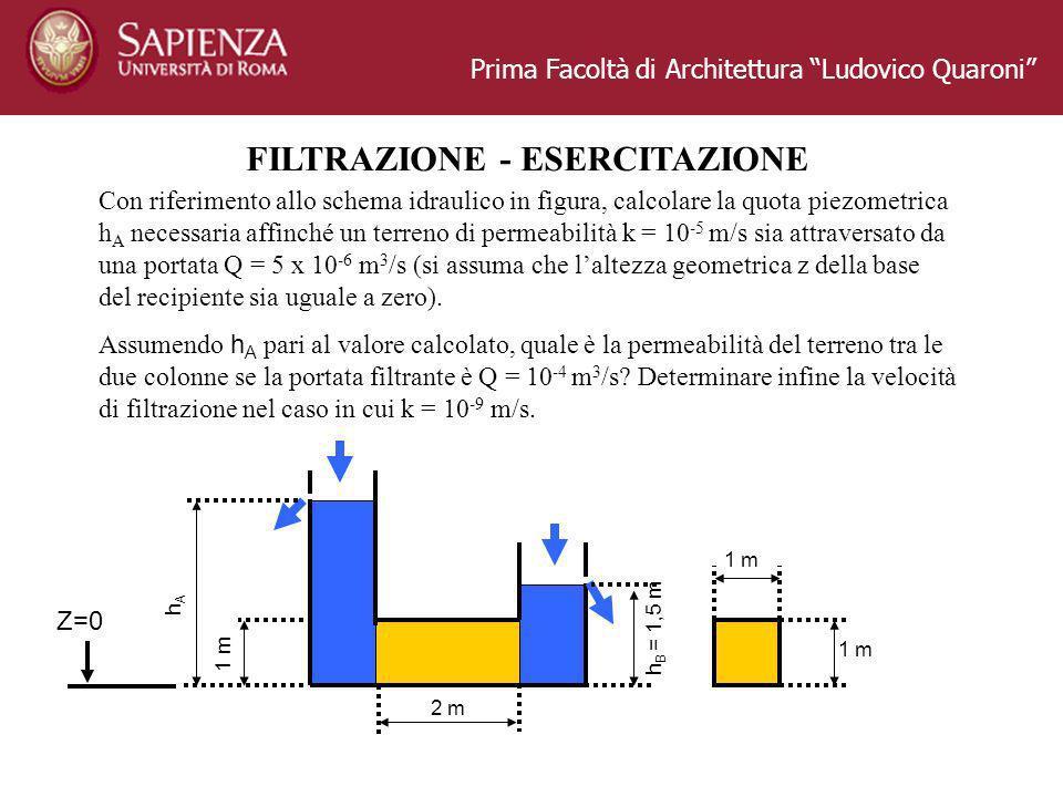 Prima Facoltà di Architettura Ludovico Quaroni FILTRAZIONE - ESERCITAZIONE Con riferimento allo schema idraulico in figura, calcolare la quota piezometrica h A necessaria affinché un terreno di permeabilità k = 10 -5 m/s sia attraversato da una portata Q = 5 x 10 -6 m 3 /s (si assuma che laltezza geometrica z della base del recipiente sia uguale a zero).