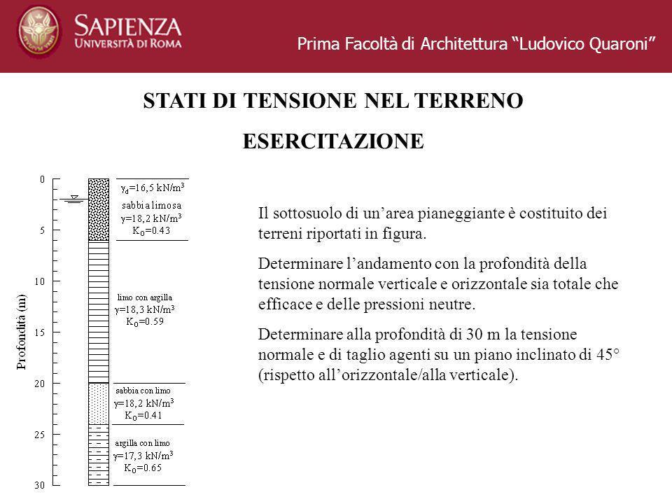 Prima Facoltà di Architettura Ludovico Quaroni STATI DI TENSIONE NEL TERRENO ESERCITAZIONE Il sottosuolo di unarea pianeggiante è costituito dei terreni riportati in figura.