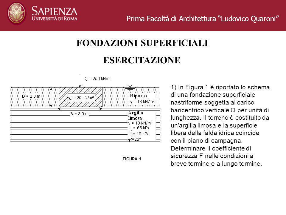 Prima Facoltà di Architettura Ludovico Quaroni FONDAZIONI SUPERFICIALI ESERCITAZIONE 1) In Figura 1 è riportato lo schema di una fondazione superficiale nastriforme soggetta al carico baricentrico verticale Q per unità di lunghezza.