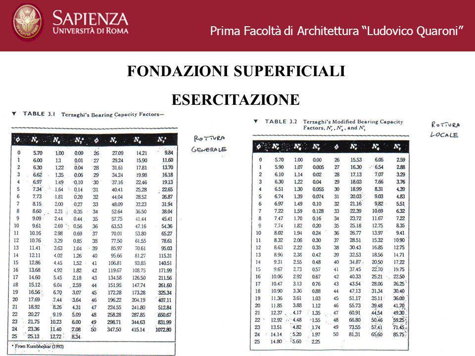 Prima Facoltà di Architettura Ludovico Quaroni FONDAZIONI SUPERFICIALI ESERCITAZIONE